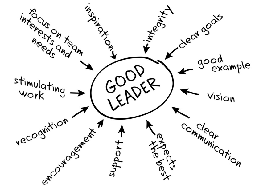 3 Steps to Becoming a Good Manager